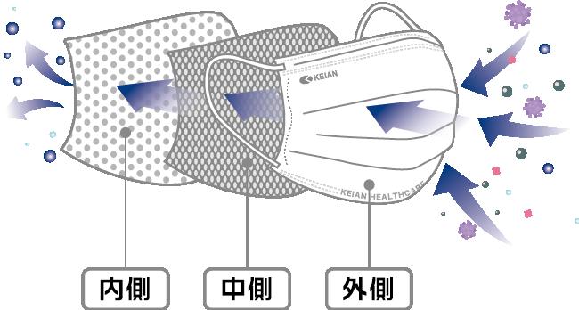 softyna-masuku-natu&kaiteki-04